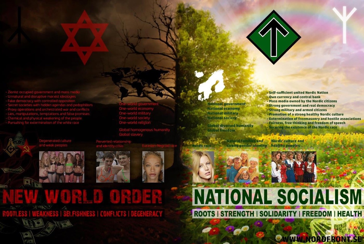 on national socialism and world relationship