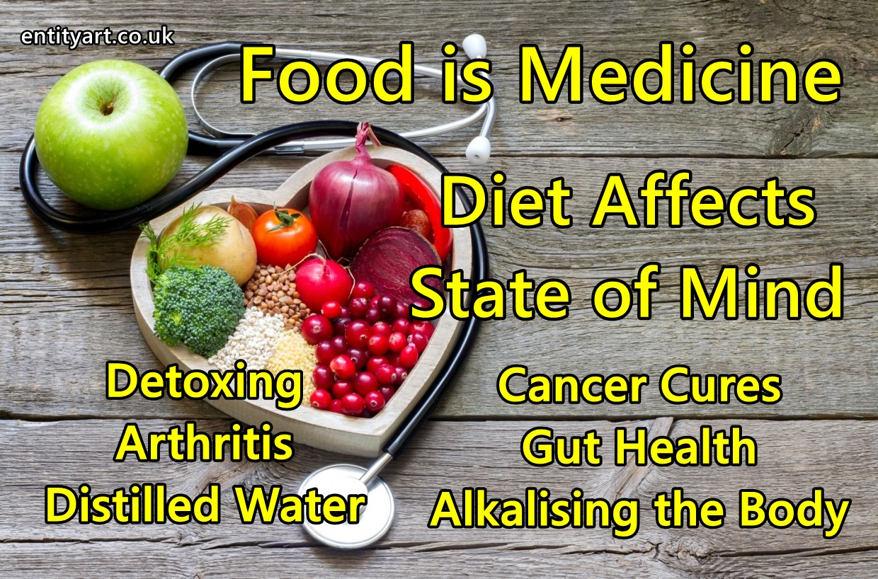 Food is Medicine – Diet Affects State of Mind – Cancer Cures – Gut Health – Detoxing – Alkalising the Body – Distilled Water – Holistic Health – Iodine – Organic Sulphur