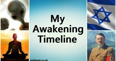My Awakening Timeline